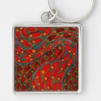 Porte-clés porte - clé de pensées de natation (peinture)