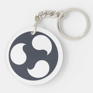 Porte-clés Porte - clé de perruche d'Ubuntu