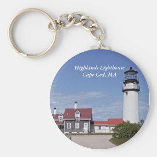 Porte-clés Porte - clé de phare de Cape Cod