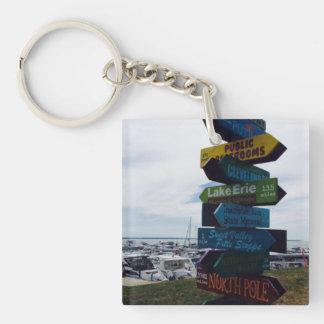 Porte-clés Porte - clé de photo de signe de l'île de Kelley,
