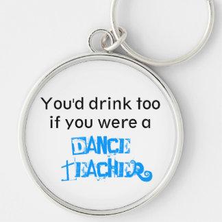 Porte-clés Porte - clé de professeur de danse