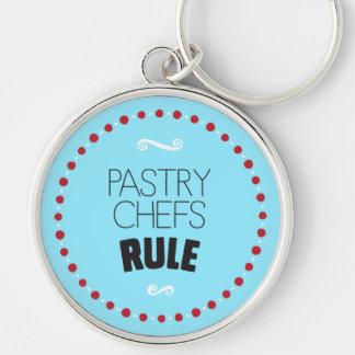 Porte-clés Porte - clé de règle de chefs de pâtisserie - bleu