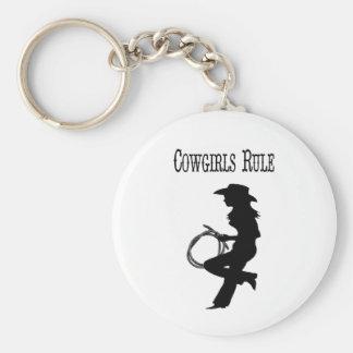 Porte-clés Porte - clé de règle de cow-girls