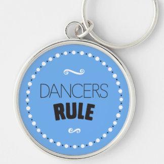Porte-clés Porte - clé de règle de danseurs - arrière - plan