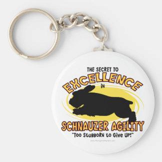 Porte-clés Porte - clé de secret de Schnauzer d'agilité