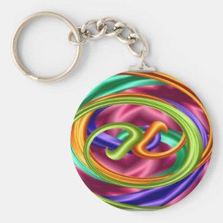 Porte-clés Porte - clé de traction de bonbon au caramel à