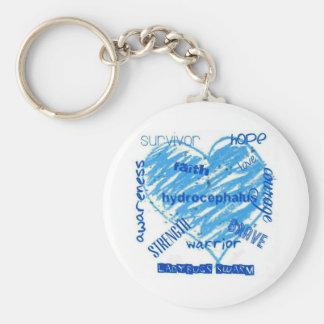 Porte-clés porte - clé d'essaim de coccinelles