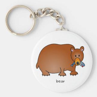 Porte-clés Porte - clé d'ours