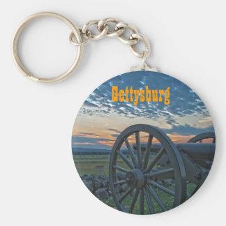 Porte-clés Porte - clé du canon II de Gettysburg