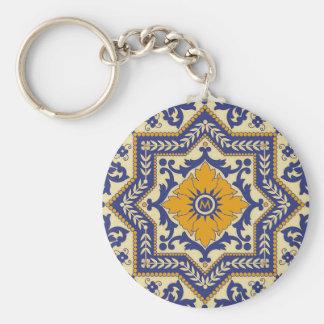 Porte-clés Porte - clé en céramique de bleu de style