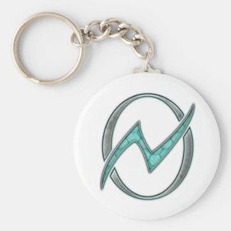 Porte-clés Porte - clé en ligne de NuVera