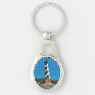 Porte-clés Porte - clé en métal de phare du Cap Hatteras