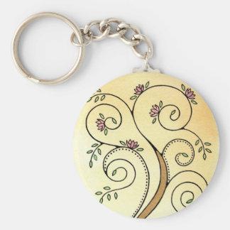 Porte-clés Porte - clé en spirale d'arbre