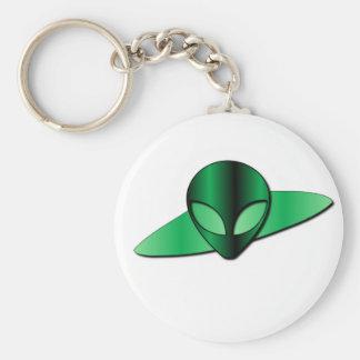 Porte-clés Porte - clé étranger d'UFO