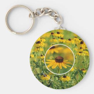 Porte-clés Porte - clé Noir-Eyed de Susans
