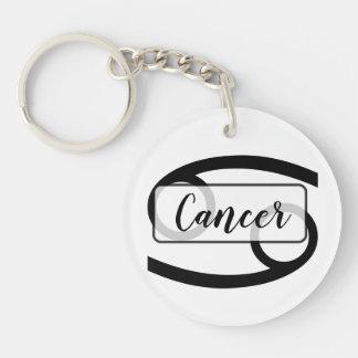 Porte-clés Porte - clé personnalisé de symbole de Cancer de