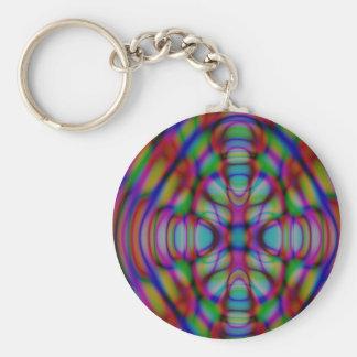Porte-clés porte - clé psychodelic d'écho