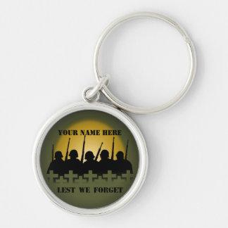 Porte-clés Porte - clé tombé de soldats de peur que nous