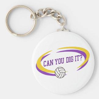 Porte-clés Pouvez-vous le creuser ?