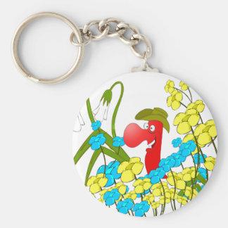 Porte-clés Préservatif de type couvert
