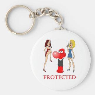 Porte-clés Préservatif de type protégé