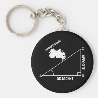 Porte-clés Professeur de maths de triglycéride d'hippopotame
