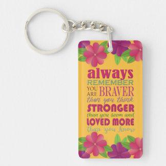 Porte-clés Rappelez-vous toujours que vous êtes - porte - clé