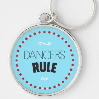 Porte-clés Règle de danseurs - bleu