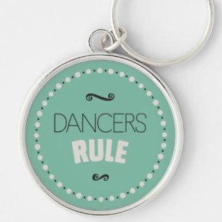 Porte-clés Règle de danseurs - vert