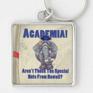 Porte-clés Rouleau de milieu universitaire
