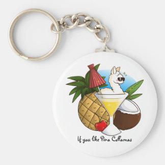 Porte-clés Si vous aimez Pina Collamas