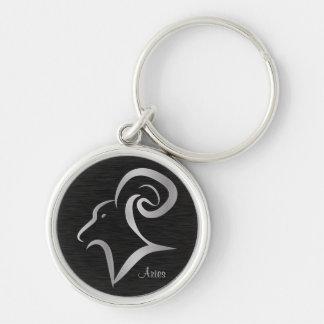 Porte-clés Signe de zodiaque de Bélier
