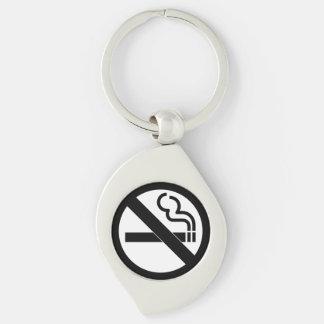 Porte-clés Signe noir et blanc non-fumeurs