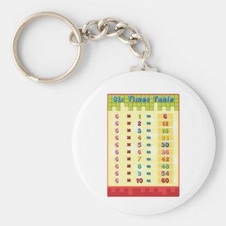 Porte-clés Six porte - clés de Tableau de périodes
