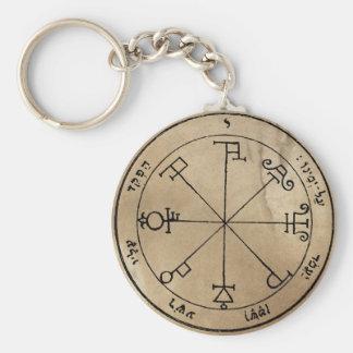 Porte-clés Sixième pentagramme de porte - clé de Saturn