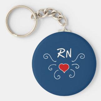 Porte-clés Soins pour des infirmières