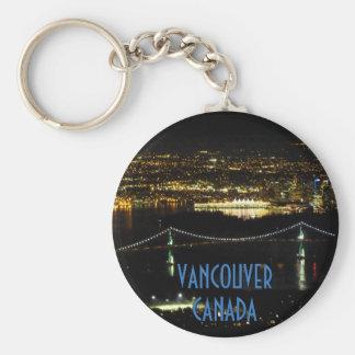 Porte-clés Souvenirs personnalisés par porte - clé de