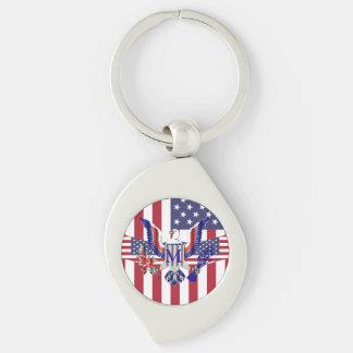 Porte-clés Symbole américain d'aigle
