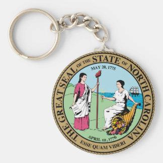 Porte-clés Symbole de république de l'Amérique de joint