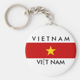 Porte-clés symbole des textes de nom de drapeau de pays du