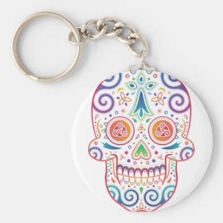 Porte-clés tête_mort_celtique
