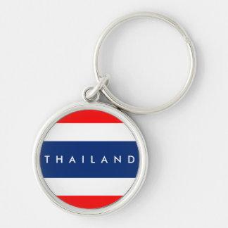 Porte-clés Texte de nom de symbole de nation de drapeau de