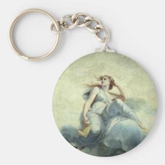 Porte-clés Théorie par Joshua Reynolds