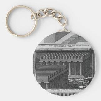 Porte-clés Une vue de perspective et des détails différents