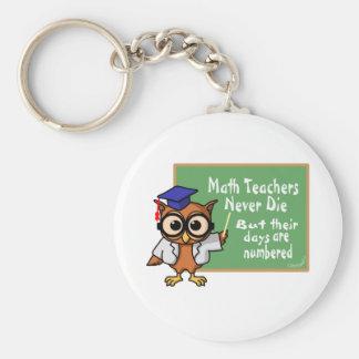 Porte-clés Vieil épitaphe de professeurs de maths