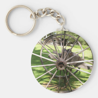 Porte-clés Vieux porte - clé de roue