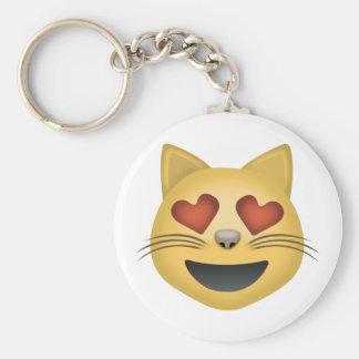Porte-clés Visage de sourire de chat avec les yeux en forme
