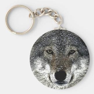 Porte-clés Yeux de loup