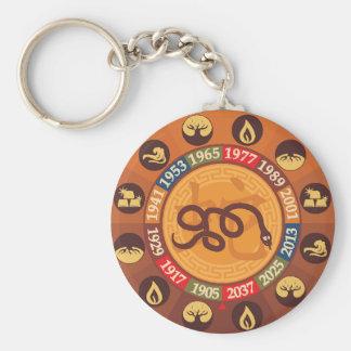 Porte-clés Zodiaque chinois - serpent