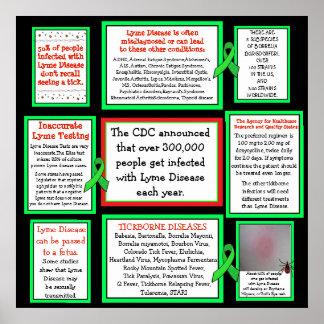 Poster Affiche de conscience de la maladie de Lyme